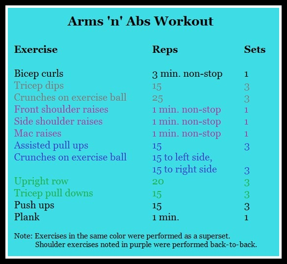 Arms back and abs workout