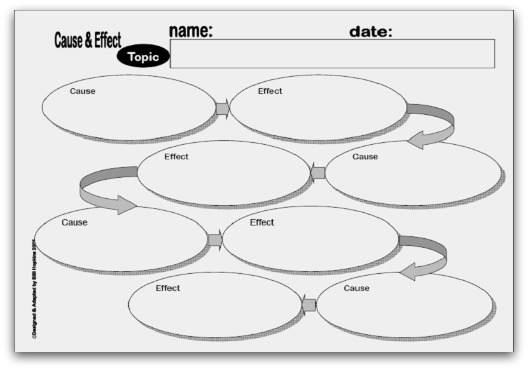 Cause and effect graphic organizer forever within the numbered pages - Wit ceruse effect ...