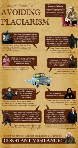 plagiarism infographic 2 copy